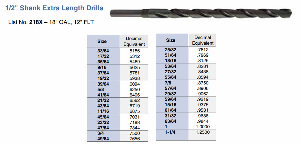 Extra Length Drill 29//32 18 OAL
