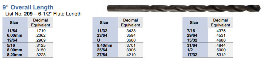 "1//2/"" Diameter x 12/"" Extra Long USA Drill 9/"" Flute Length HSS High Speed Steel"