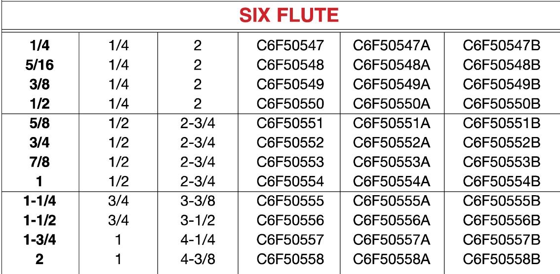 "1-1//4/"" 90degree 6 FLUTE HIGH SPEED STEEL CHATTERLESS COUNTERSINK"